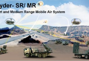 How powerful is India's Air defense system?